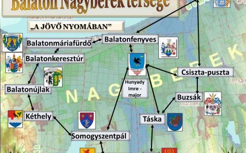 Balaton Nagyberek térsége